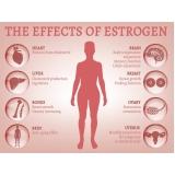 clínica de reposição hormonal de estrogênio Indianópolis