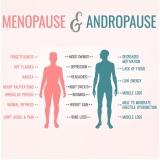 localização de clínica de reposição hormonal menopausa Liberdade